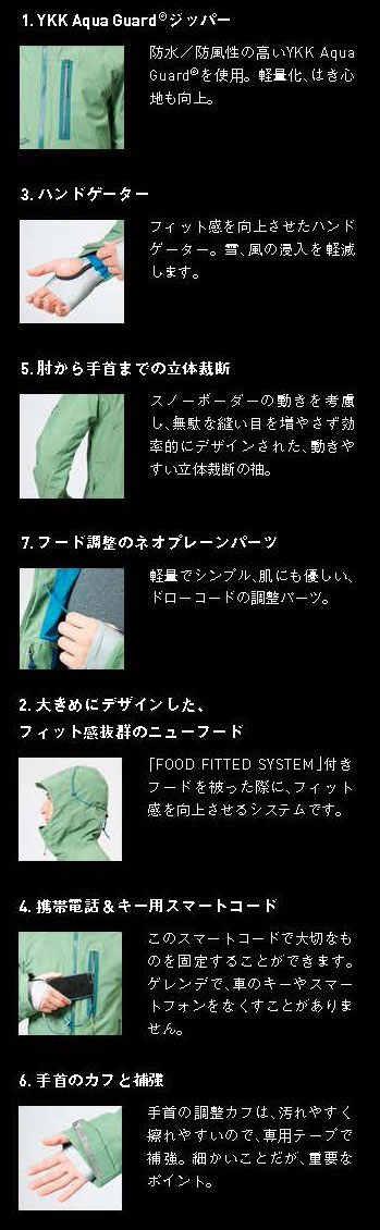 THE BASIC JACKET 機能